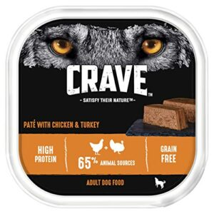 crave chicken & turkey dog food paté – high protein & grain-free wet dog food – 300 g (pack of 10 trays) Crave Chicken & Turkey Dog Food Paté – High Protein & Grain-Free – 300 g (Pack of 10 Trays) CRAVE Dog Tray with Chicken and Turkey in Loaf 0 300x300